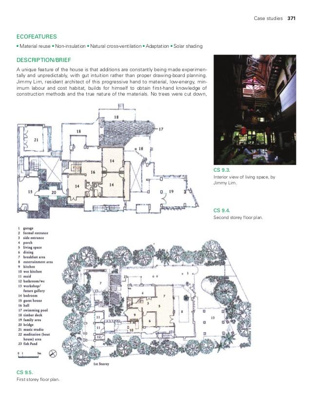 Ecohouse 2 (1)